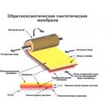 Мембранные ткани - свойства